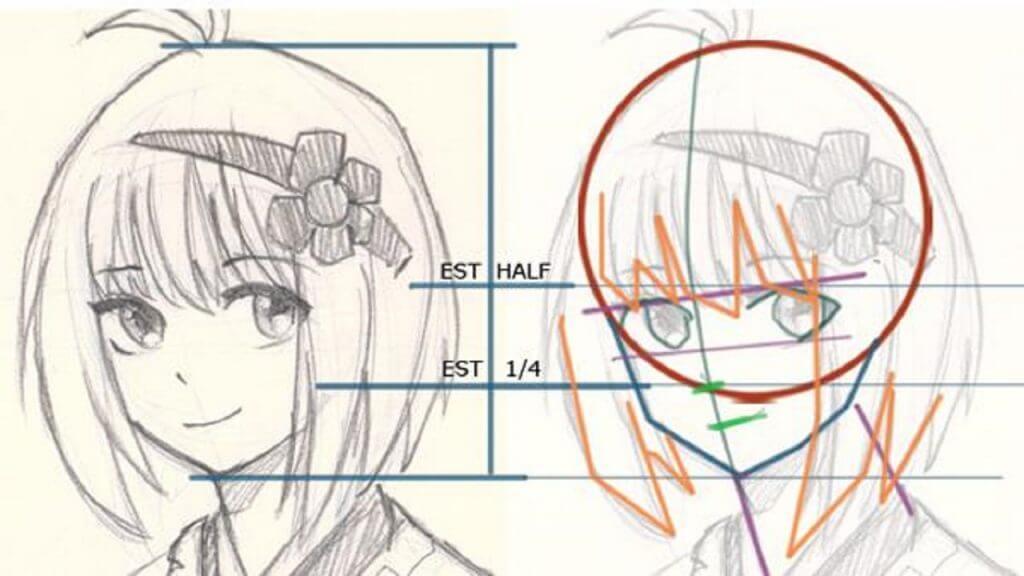 Anime Nasıl Yapılır